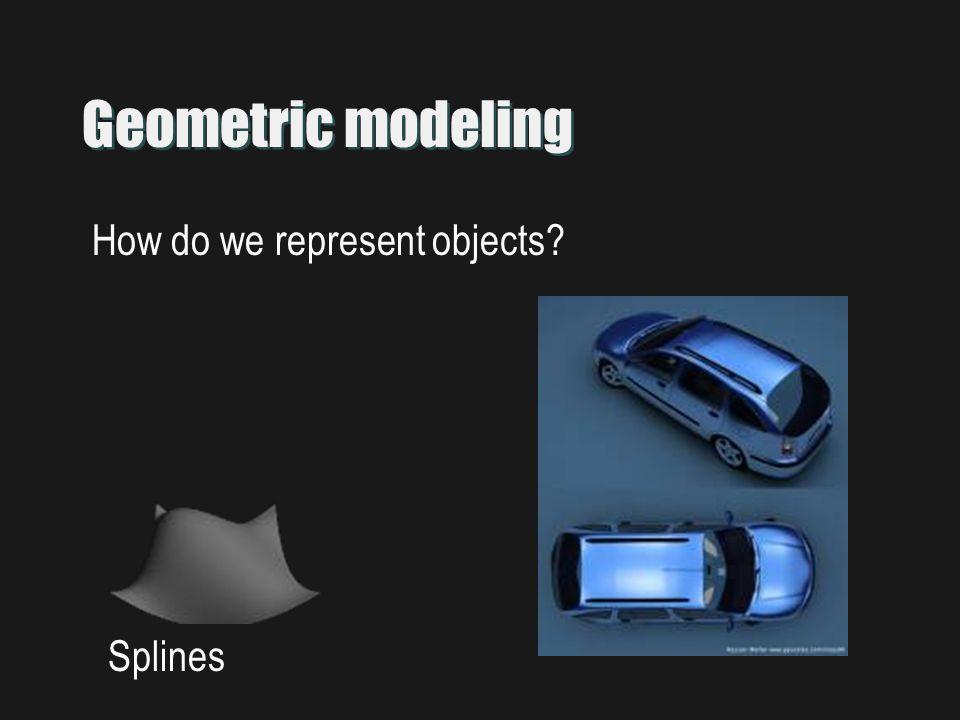 Geometric modeling How do we represent objects? Splines