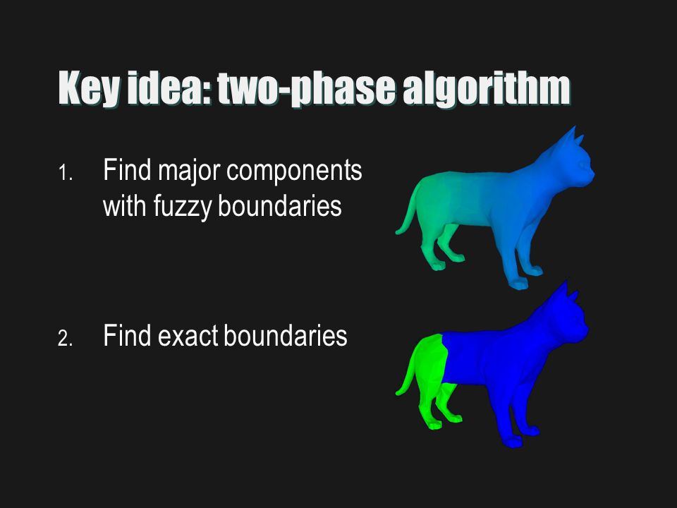 Key idea: two-phase algorithm 1. Find major components with fuzzy boundaries 2.