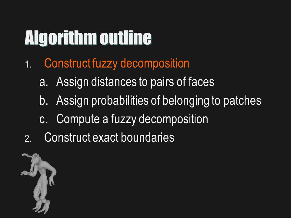 Algorithm outline 1.