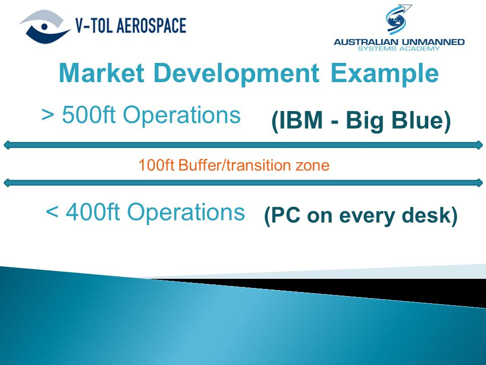 Market Development Example < 400ft Operations > 500ft Operations 100ft Buffer/transition zone (PC on every desk) (IBM - Big Blue)