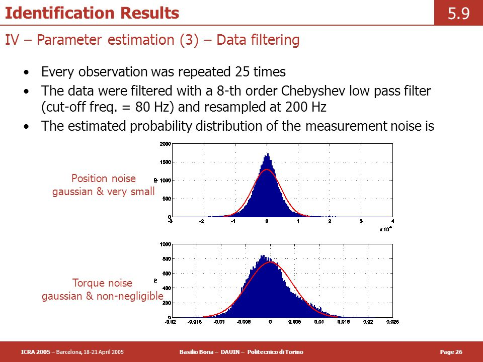 ICRA 2005 – Barcelona, 18-21 April 2005Basilio Bona – DAUIN – Politecnico di TorinoPage 26 Identification Results Every observation was repeated 25 times The data were filtered with a 8-th order Chebyshev low pass filter (cut-off freq.