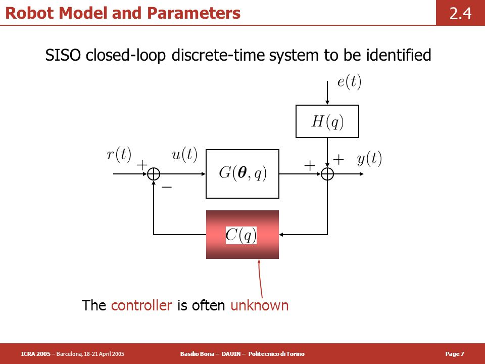 ICRA 2005 – Barcelona, 18-21 April 2005Basilio Bona – DAUIN – Politecnico di TorinoPage 7 Robot Model and Parameters SISO closed-loop discrete-time system to be identified The controller is often unknown 2.4