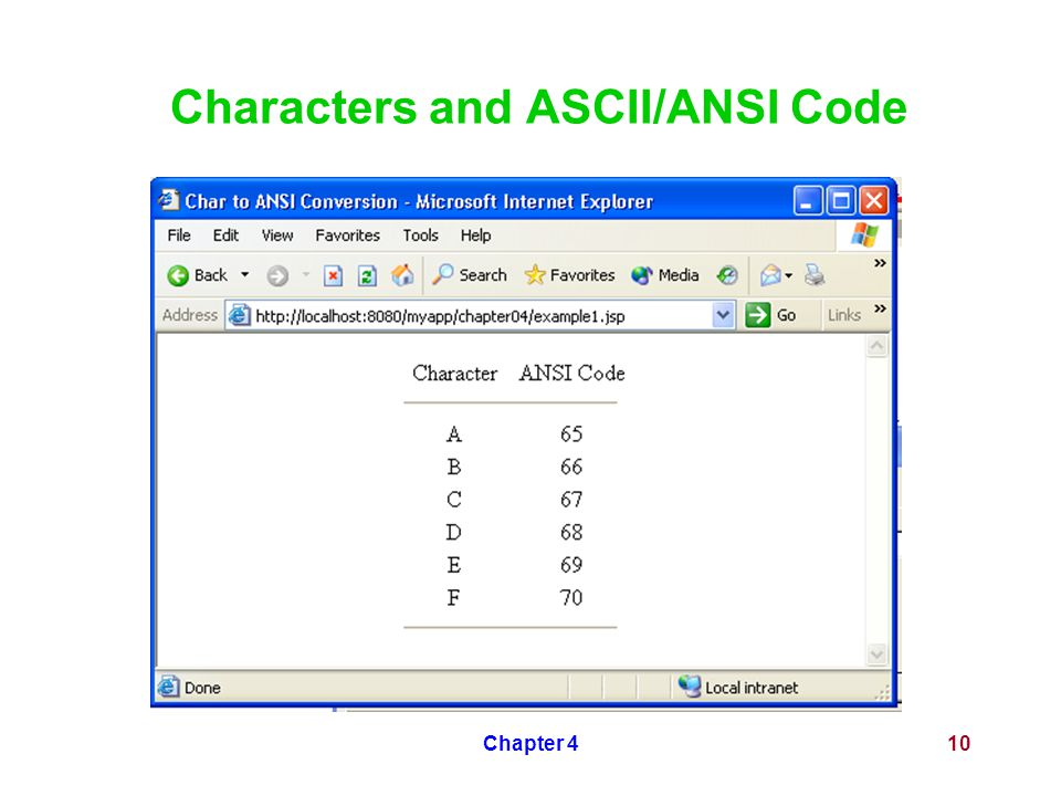 Chapter 410 Characters and ASCII/ANSI Code