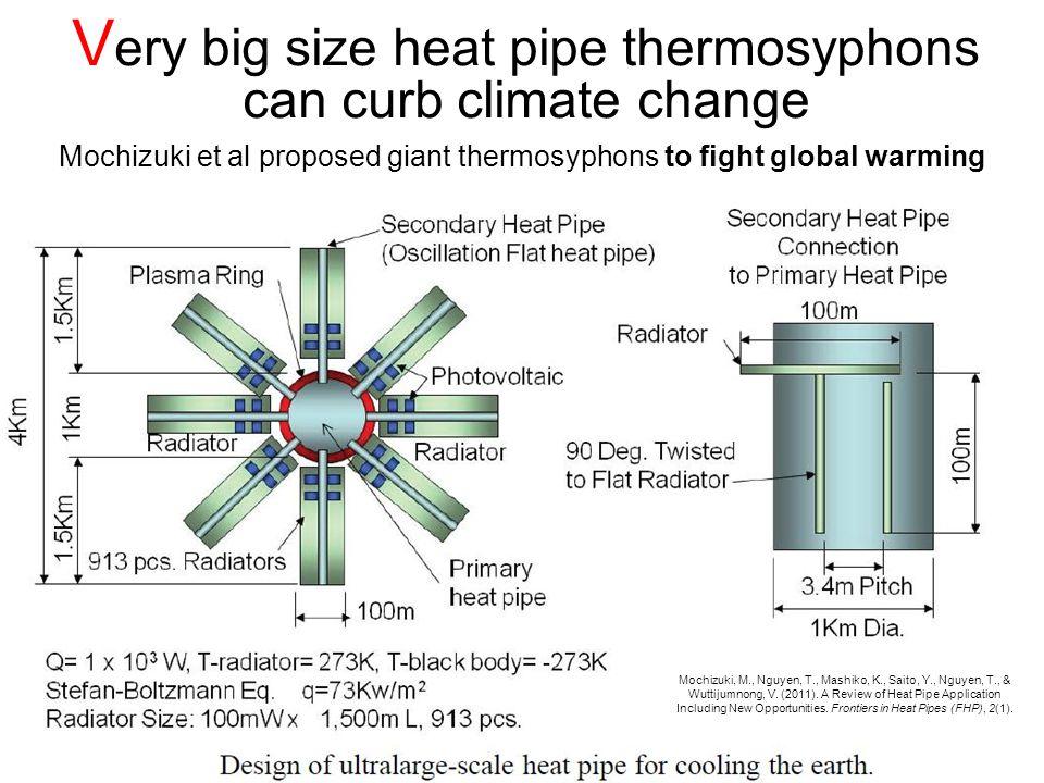 WIKIPEDIA МедияУики, Страници, които сочат към, Промени, свързани с МедияУики, Специални страници, Информация, Всички страници с представка, Tepelná trubice (anglicky heatpipe, nebo heat pipe), En heat-pipe kan ses som en sammenbygning af en fordamper og en termodynamisk kondensator, En heat-pipe (mulig oversættelse: Fasemiks varmerør med to kølepladeender) er en passiv varmeoverførselsmekanisme, der kan transportere store mængder af varme med en meget lille forskel i temperatur mellem et varmt og koldt varmereservoir.