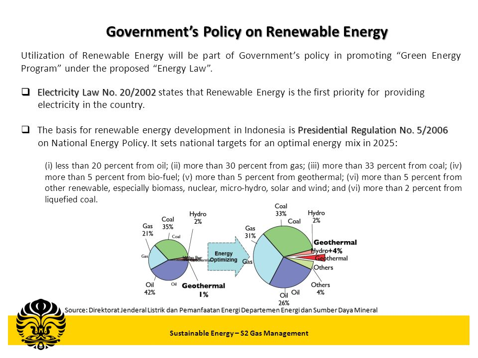 Government's Policy on Renewable Energy Sustainable Energy – S2 Gas Management