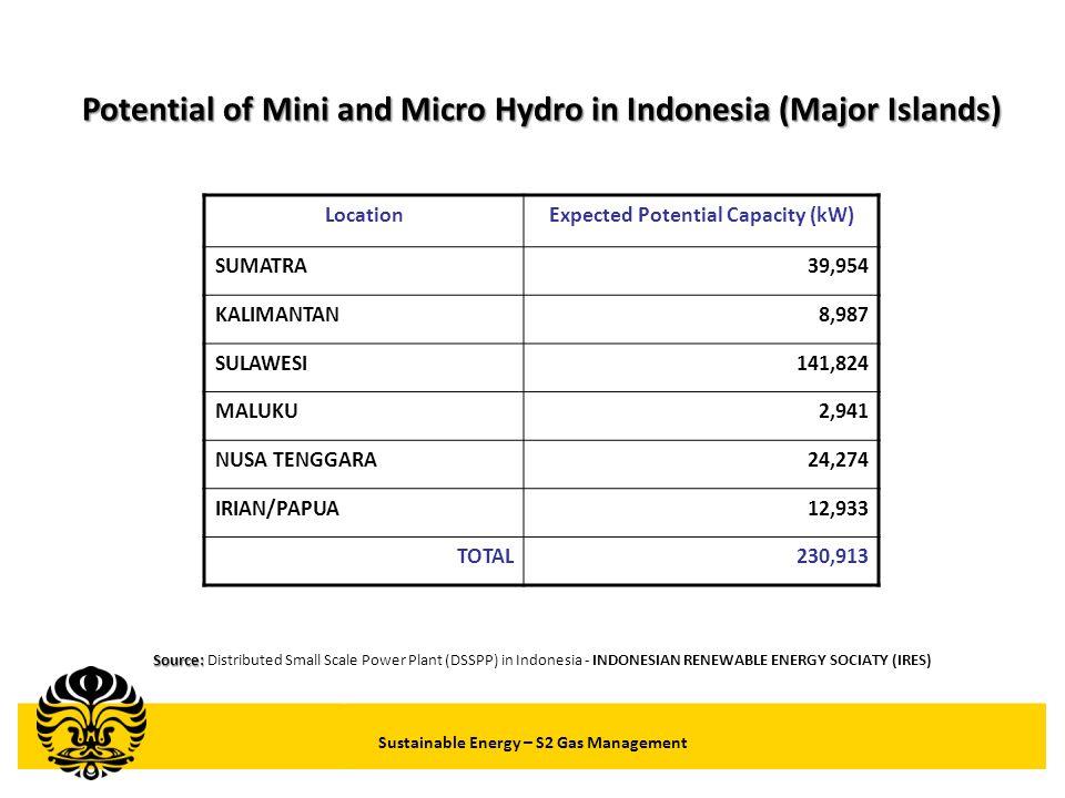 Types of Hydro power Turbines: Reaction Turbines Sustainable Energy – S2 Gas Management Schemes of Kaplan Turbines