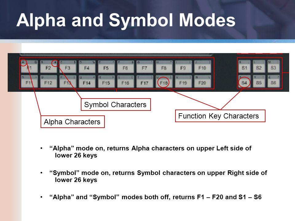Alpha and Symbol Modes Alpha mode on, returns Alpha characters on upper Left side of lower 26 keys Symbol mode on, returns Symbol characters on upper Right side of lower 26 keys Alpha and Symbol modes both off, returns F1 – F20 and S1 – S6 Alpha Characters Symbol Characters Function Key Characters