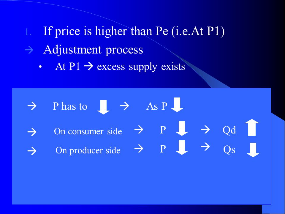 1. If price is higher than Pe (i.e.At P1)  Adjustment process At P1  excess supply exists  P has to  As P On consumer side   P  Qd  On produce