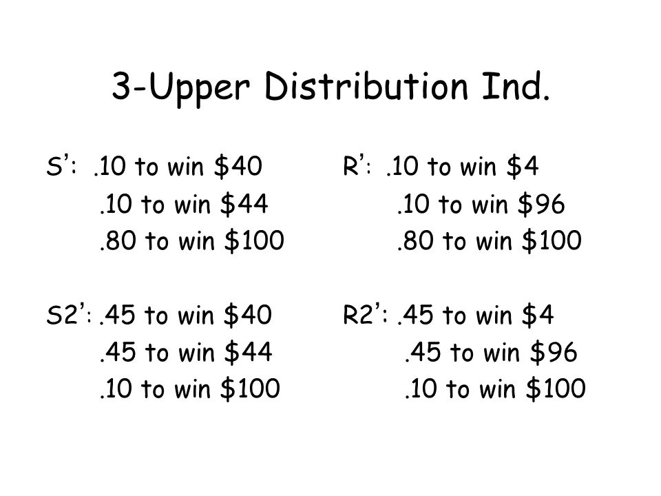 3-Upper Distribution Ind. S ' :.10 to win $40.10 to win $44.80 to win $100 S2 ' :.45 to win $40.45 to win $44.10 to win $100 R ' :.10 to win $4.10 to