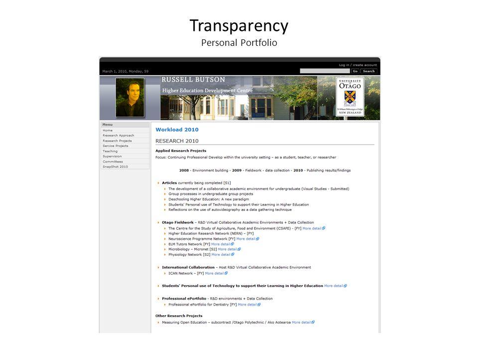 Transparency Personal Portfolio