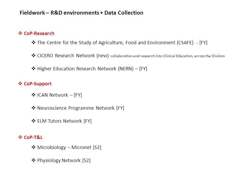  The Centre for the Study of Agriculture, Food and Environment (CSAFE) - [FY]  CICERO Research Network (new) collaboration and research into Clinical Education, across the Division  Higher Education Research Network (NERN) – [FY]  ICAN Network – [FY]  Neuroscience Programme Network [FY]  ELM Tutors Network [FY]  Microbiology – Micronet [S2]  Physiology Network [S2] Fieldwork – R&D environments + Data Collection  CoP-Research  CoP-Support  CoP-T&L