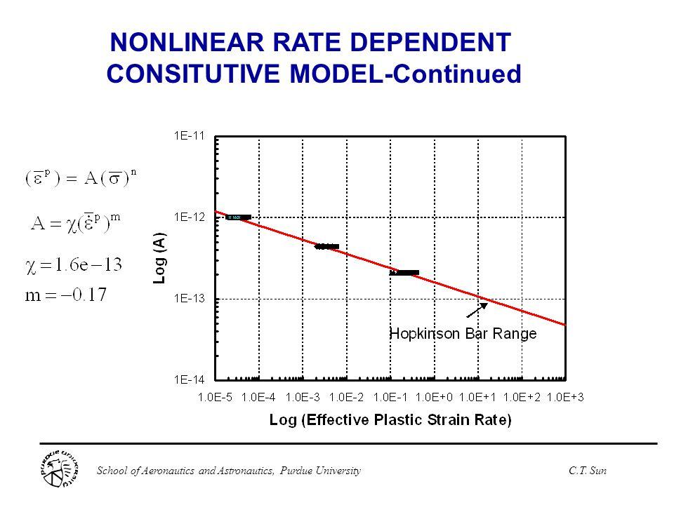 School of Aeronautics and Astronautics, Purdue UniversityC.T. Sun NONLINEAR RATE DEPENDENT CONSITUTIVE MODEL-Continued