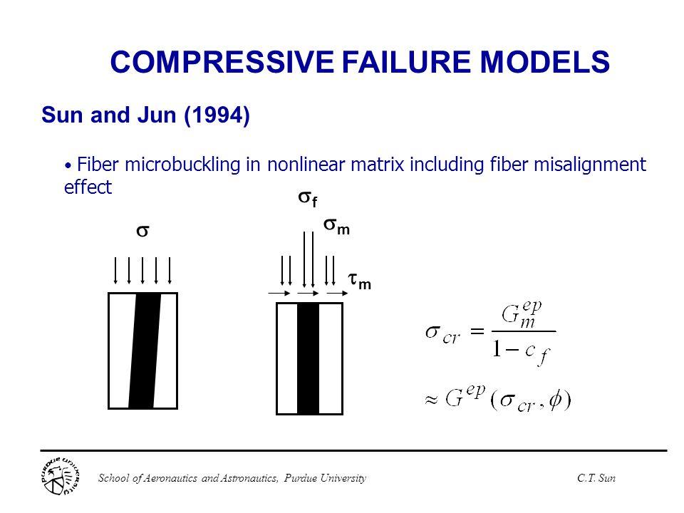 School of Aeronautics and Astronautics, Purdue UniversityC.T. Sun Sun and Jun (1994) Fiber microbuckling in nonlinear matrix including fiber misalignm