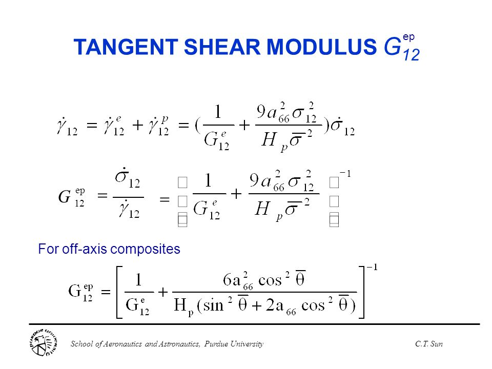 School of Aeronautics and Astronautics, Purdue UniversityC.T. Sun For off-axis composites TANGENT SHEAR MODULUS G 12 ep  1         12 G 
