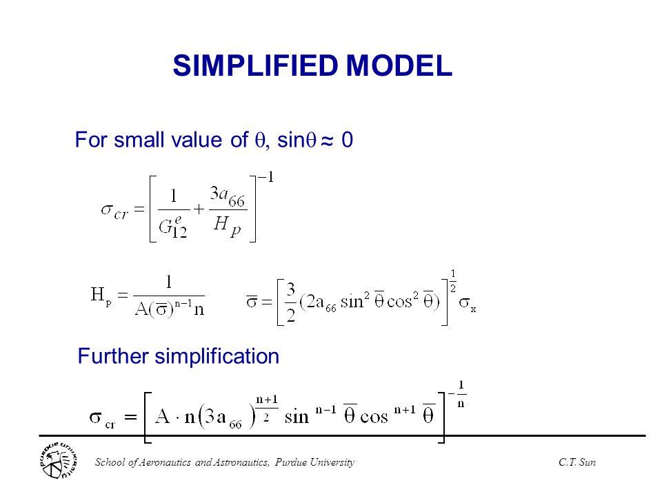 School of Aeronautics and Astronautics, Purdue UniversityC.T. Sun SIMPLIFIED MODEL For small value of  sin  0 Further simplification ~ ~