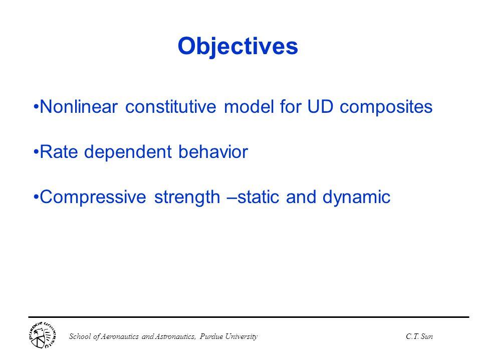 School of Aeronautics and Astronautics, Purdue UniversityC.T. Sun Objectives Nonlinear constitutive model for UD composites Rate dependent behavior Co