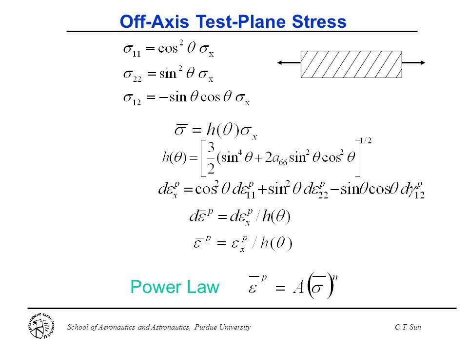 School of Aeronautics and Astronautics, Purdue UniversityC.T. Sun Off-Axis Test-Plane Stress Power Law