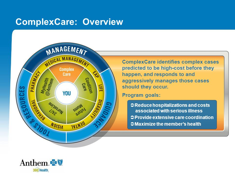 ComplexCare: Overview  Reduce hospitalizations and costs associated with serious illness  Provide extensive care coordination  Maximize the member's health ComplexCare identifies complex cases predicted to be high-cost before they happen, and responds to and aggressively manages those cases should they occur.