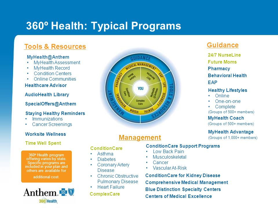 360º Health: Typical Programs Tools & Resources Guidance Management MyHealth@Anthem MyHealth Assessment MyHealth Record Condition Centers Online Communities Healthcare Advisor AudioHealth Library SpecialOffers@Anthem Staying Healthy Reminders Immunizations Cancer Screenings Worksite Wellness 24/7 NurseLine Future Moms Pharmacy Behavioral Health EAP Healthy Lifestyles Online One-on-one Complete (Groups of 500+ members) MyHealth Coach (Groups of 500+ members) MyHealth Advantage (Groups of 1,000+ members) ConditionCare Asthma Diabetes Coronary Artery Disease Chronic Obstructive Pulmonary Disease Heart Failure ComplexCare ConditionCare Support Programs Low Back Pain Musculoskeletal Cancer Vascular At-Risk Comprehensive Medical Management Blue Distinction Specialty Centers Centers of Medical Excellence ConditionCare for Kidney Disease 360 º Health program offering varies by state.
