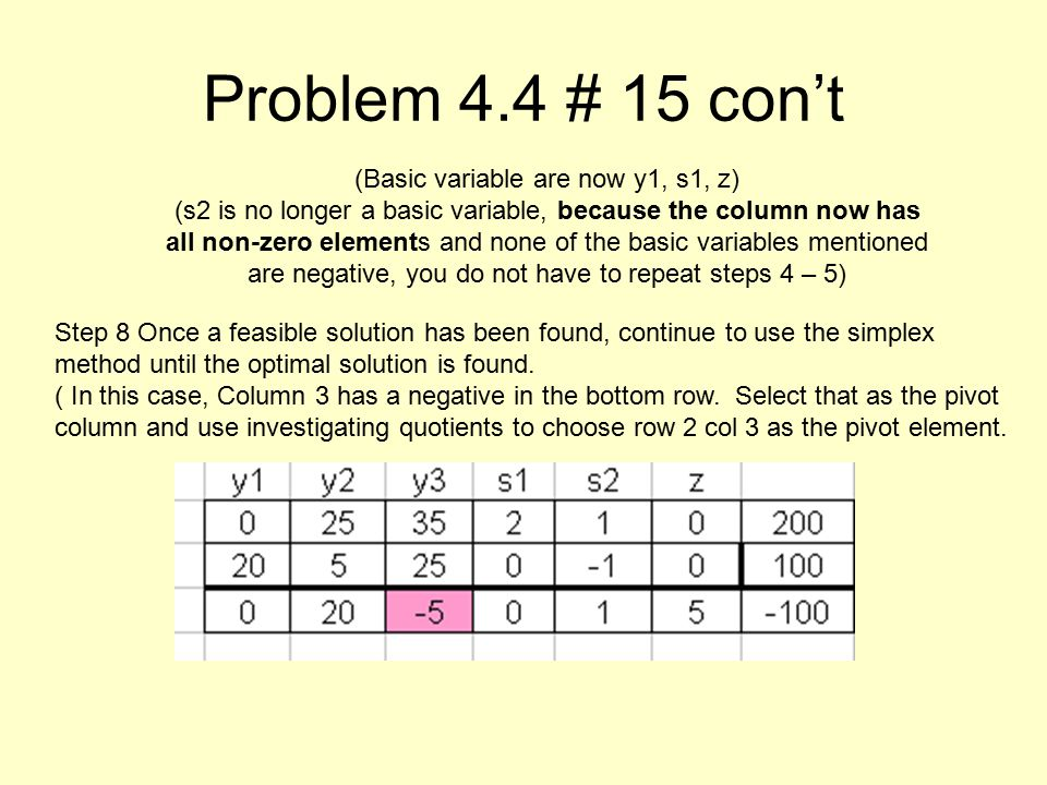 Problem 4.4 # 15 con't (Basic variable are now y1, s1, z) (s2 is no longer a basic variable, because the column now has all non-zero elements and none of the basic variables mentioned are negative, you do not have to repeat steps 4 – 5) Step 8 Once a feasible solution has been found, continue to use the simplex method until the optimal solution is found.