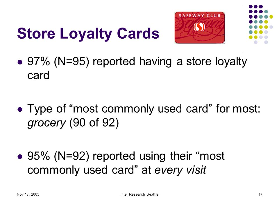 Nov 17, 2005Intel Research Seattle17 Store Loyalty Cards 97% (N=95) reported having a store loyalty card Type of most commonly used card for most: grocery (90 of 92) 95% (N=92) reported using their most commonly used card at every visit