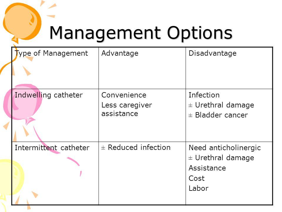 Management Options Type of ManagementAdvantageDisadvantage Indwelling catheterConvenience Less caregiver assistance Infection ± Urethral damage ± Blad
