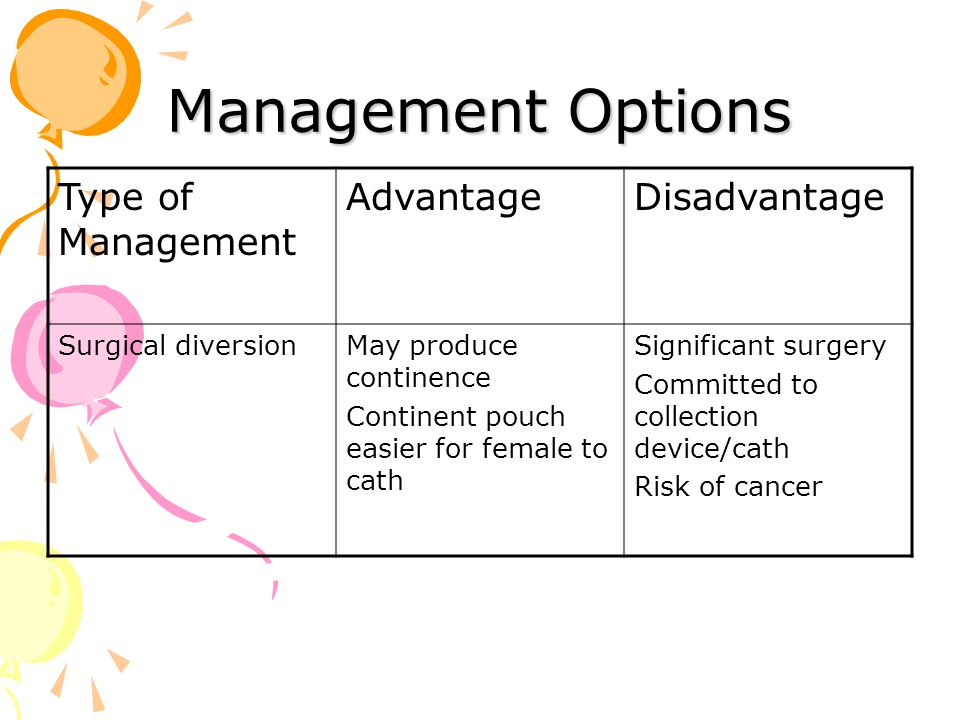 Management Options Type of Management AdvantageDisadvantage Surgical diversionMay produce continence Continent pouch easier for female to cath Significant surgery Committed to collection device/cath Risk of cancer