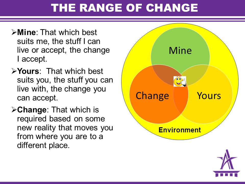 THE RANGE OF CHANGE  Mine: That which best suits me, the stuff I can live or accept, the change I accept.  Yours: That which best suits you, the stu