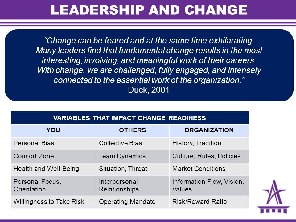 LEADERSHIP AND CHANGE VARIABLES THAT IMPACT CHANGE READINESS YOUOTHERSORGANIZATION Personal BiasCollective BiasHistory, Tradition Comfort ZoneTeam Dyn