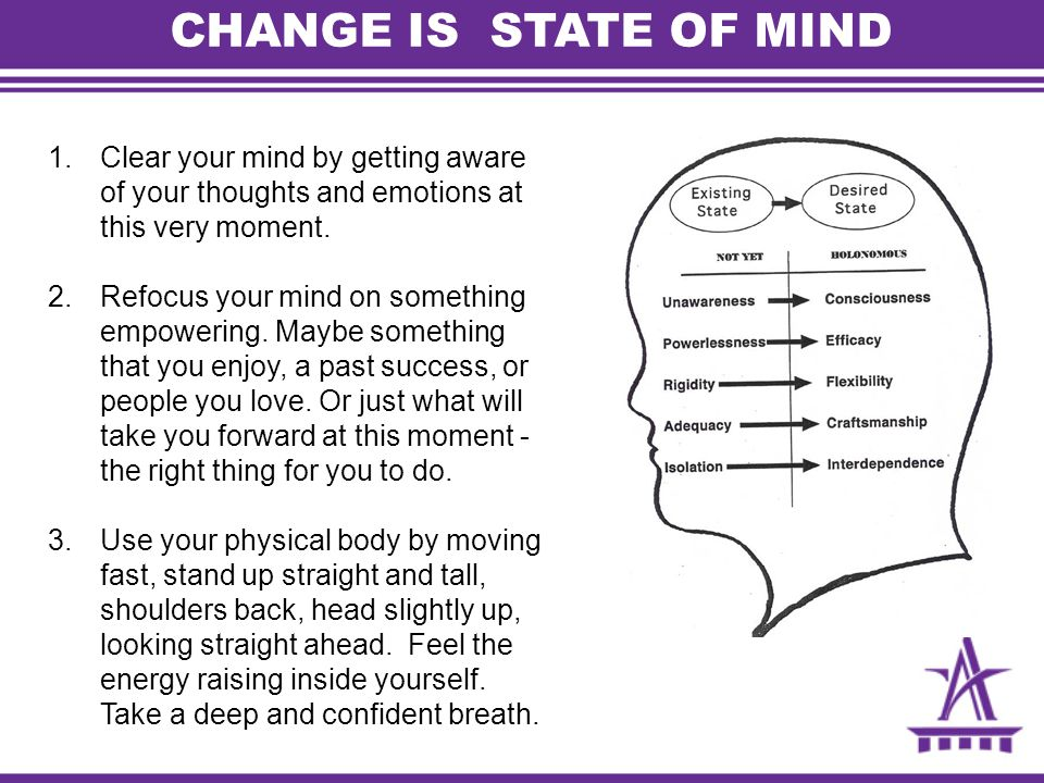 CHANGE IS STATE OF MIND 1.Clear your mind by getting aware of your thoughts and emotions at this very moment. 2.Refocus your mind on something empower