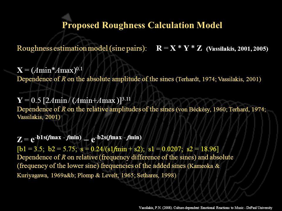Vassilakis, P.N. (2008). Culture-dependent Emotional Reactions to Music - DePaul University Amplitude modulation depth versus degree of amplitude fluc