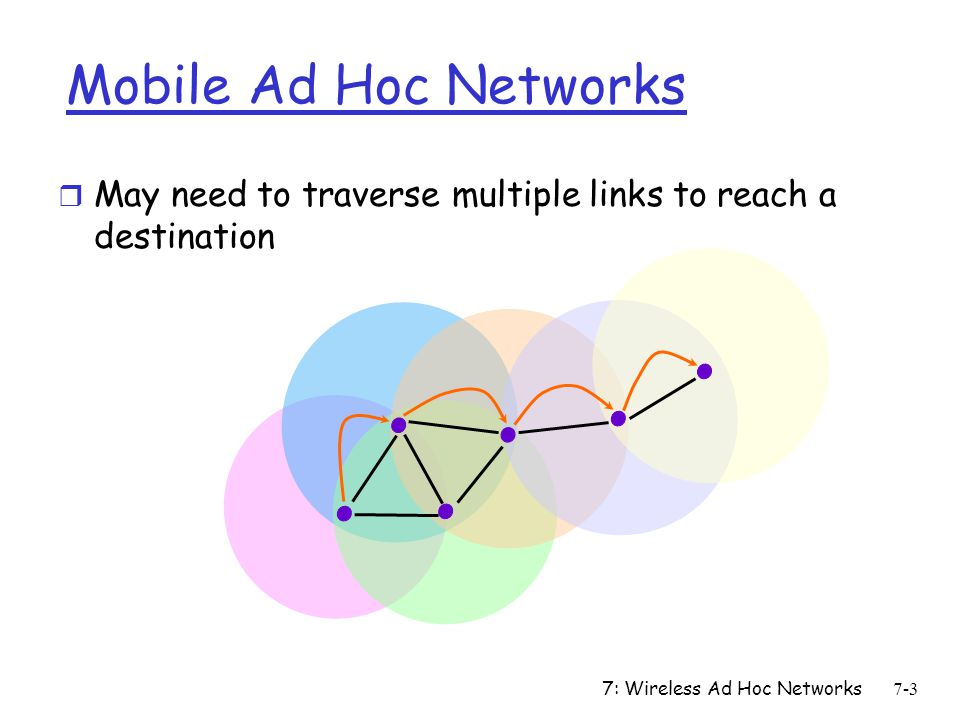 7: Wireless Ad Hoc Networks7-34 Tradeoff (Cont.) r Which approach achieves a better trade-off depends on the traffic and mobility patterns m Reactive protocols may yield lower routing overhead than proactive protocols when communication density is low m Reactive protocols tend to loose more packets (assuming that network layer drops packets if a route is not known) m Proactive protocols perform better with high mobility and dense communication graph