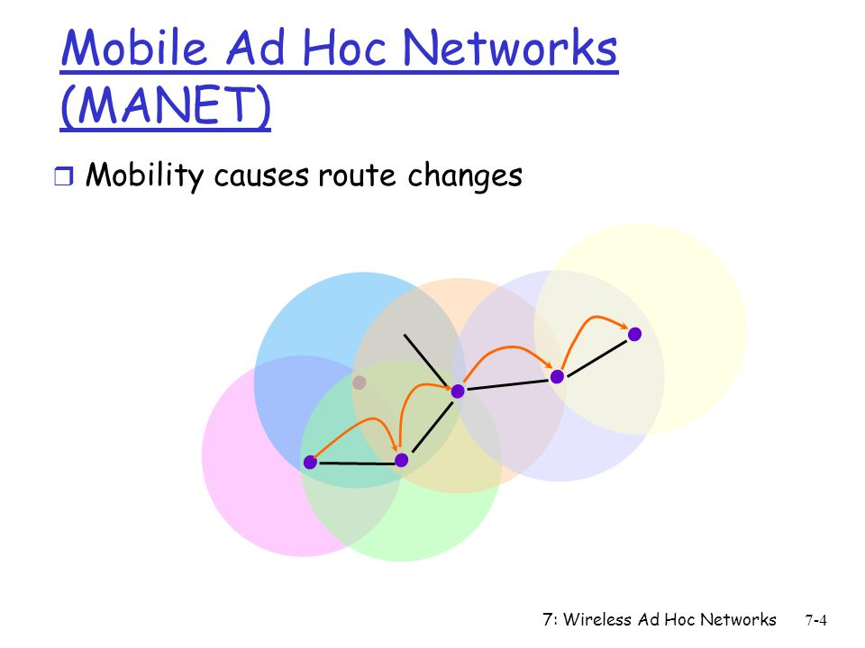 7: Wireless Ad Hoc Networks7-55 Throughput over Multi-Hop Wireless Paths r Connections over multiple hops are at a disadvantage compared to shorter connections, because they have to contend for wireless access at each hop TCP Throughput using 2 Mbps 802.11 MAC