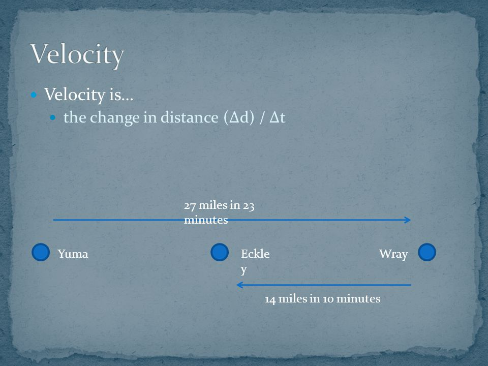 Velocity is… the change in distance (Δd) / Δt YumaEckle y Wray 14 miles in 10 minutes 27 miles in 23 minutes