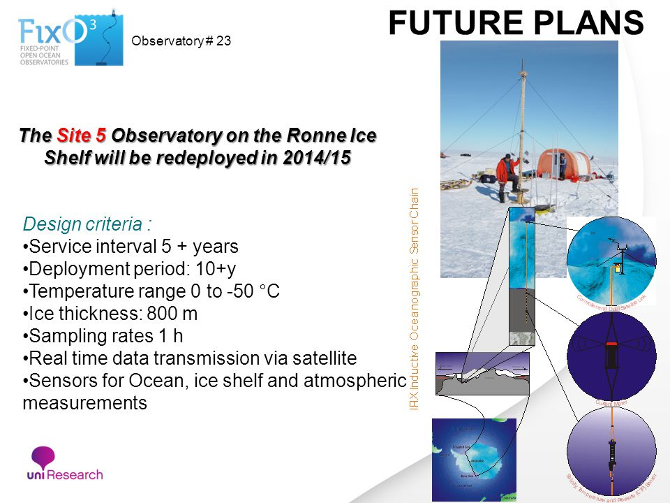 The Site 5 Observatory on the Ronne Ice Shelf will be redeployed in 2014/15 Design criteria : Service interval 5 + years Deployment period: 10+y Temperature range 0 to -50 °C Ice thickness: 800 m Sampling rates 1 h Real time data transmission via satellite Sensors for Ocean, ice shelf and atmospheric measurements Observatory # 23 FUTURE PLANS