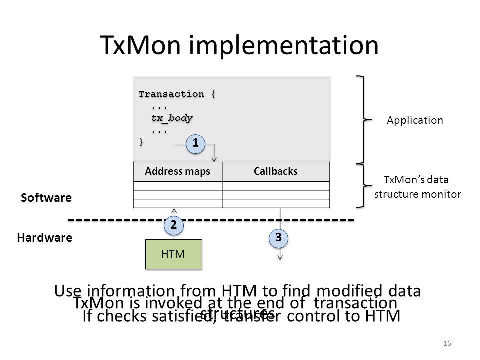TxMon implementation 16 Transaction {... tx_body... } Transaction {... tx_body... } Hardware Software 2 1 3 Address mapsCallbacks Application TxMon's