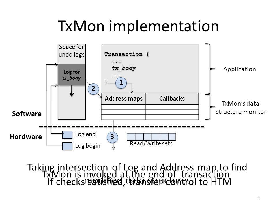 TxMon implementation 19 Transaction {... tx_body... } Transaction {... tx_body... } Hardware Software 2 1 3 Address mapsCallbacks Read/Write sets Appl