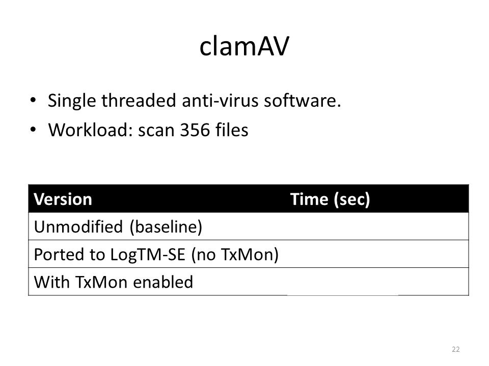 clamAV Single threaded anti-virus software. Workload: scan 356 files 22 VersionTime (sec) Unmodified (baseline)10.95 Ported to LogTM-SE (no TxMon)10.9