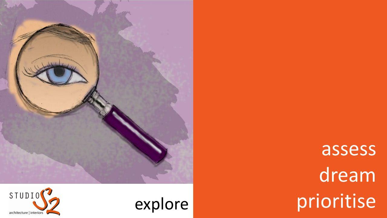 assess dream prioritise explore