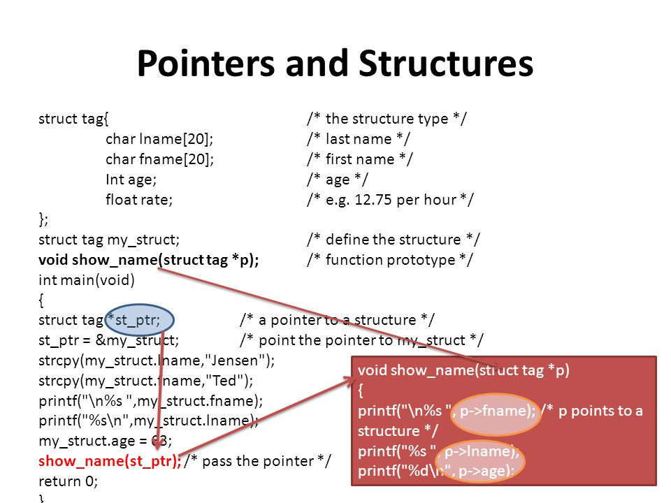 Pointers and Structures struct tag{ /* the structure type */ char lname[20]; /* last name */ char fname[20]; /* first name */ Int age; /* age */ float rate; /* e.g.