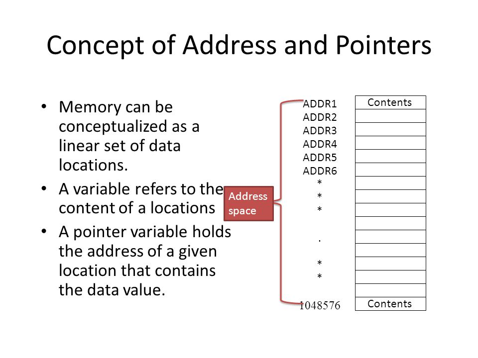 Concept of Address and Pointers Memory can be conceptualized as a linear set of data locations.