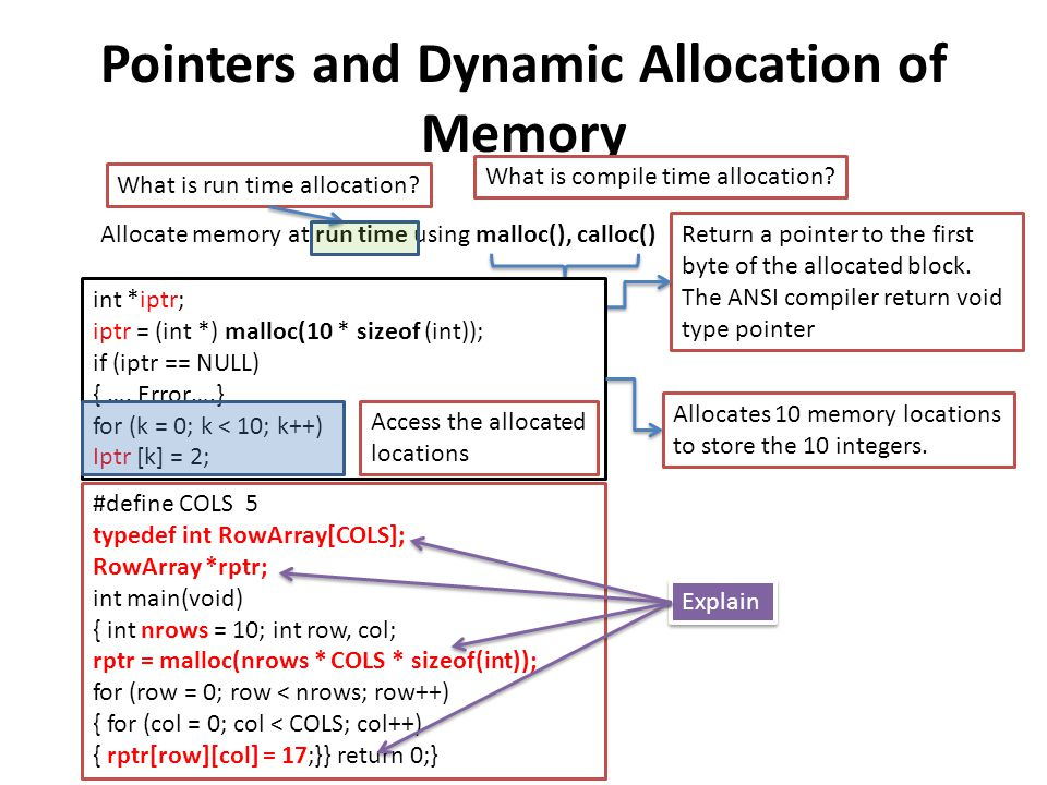 Pointers and Dynamic Allocation of Memory Allocate memory at run time using malloc(), calloc() What is run time allocation.