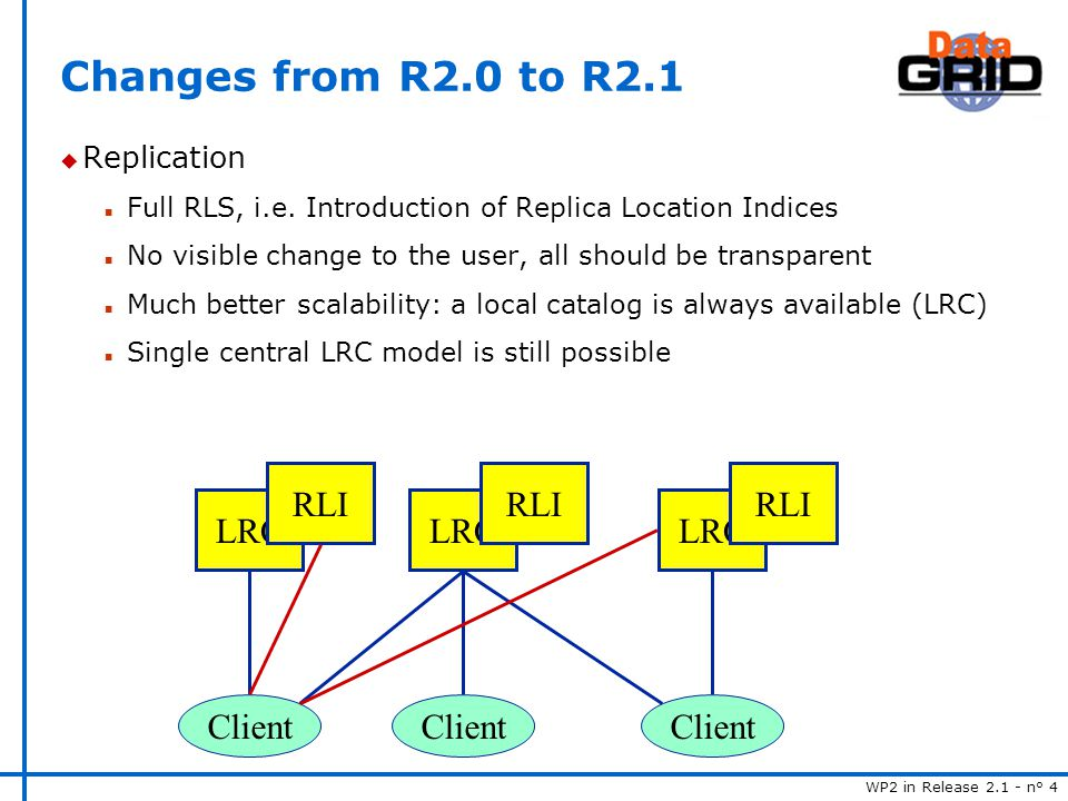 WP2 in Release 2.1 - n° 4 Changes from R2.0 to R2.1 u Replication n Full RLS, i.e.