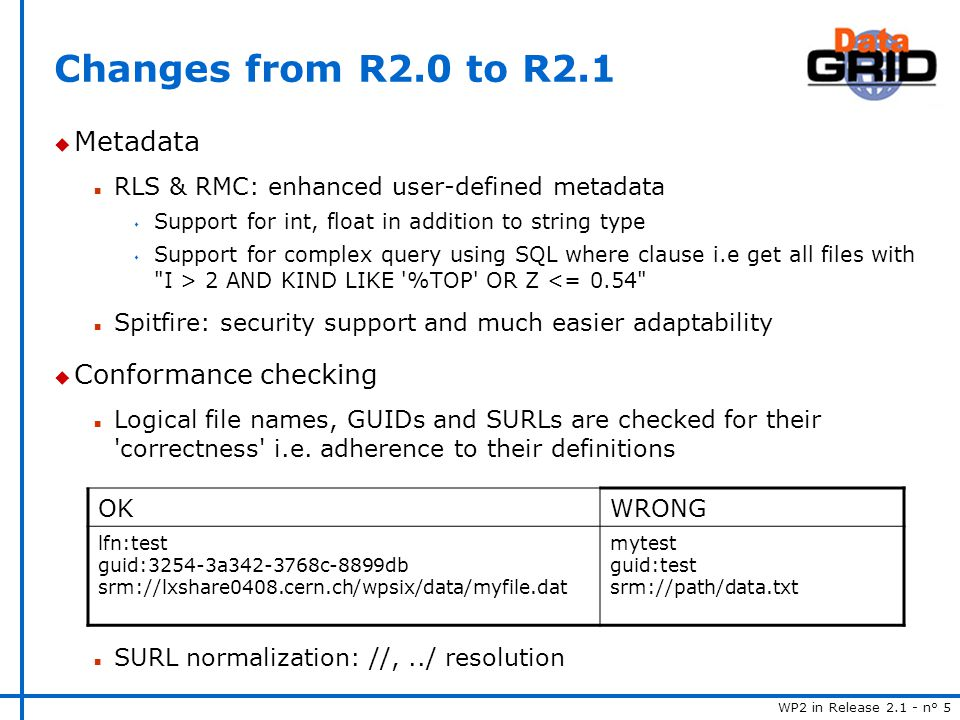 WP2 in Release 2.1 - n° 5 Changes from R2.0 to R2.1 u Metadata n RLS & RMC: enhanced user-defined metadata s Support for int, float in addition to string type s Support for complex query using SQL where clause i.e get all files with I > 2 AND KIND LIKE %TOP OR Z <= 0.54 n Spitfire: security support and much easier adaptability u Conformance checking n Logical file names, GUIDs and SURLs are checked for their correctness i.e.