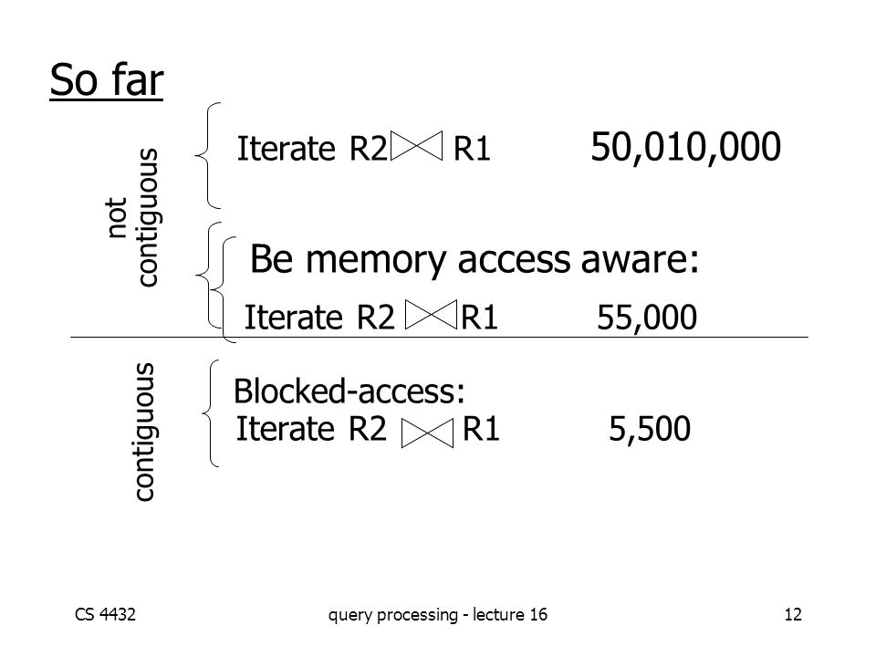 CS 4432query processing - lecture 1612 So far Iterate R2 R1 50,010,000 Be memory access aware: Iterate R2 R1 55,000 Blocked-access: Iterate R2 R1 5,50