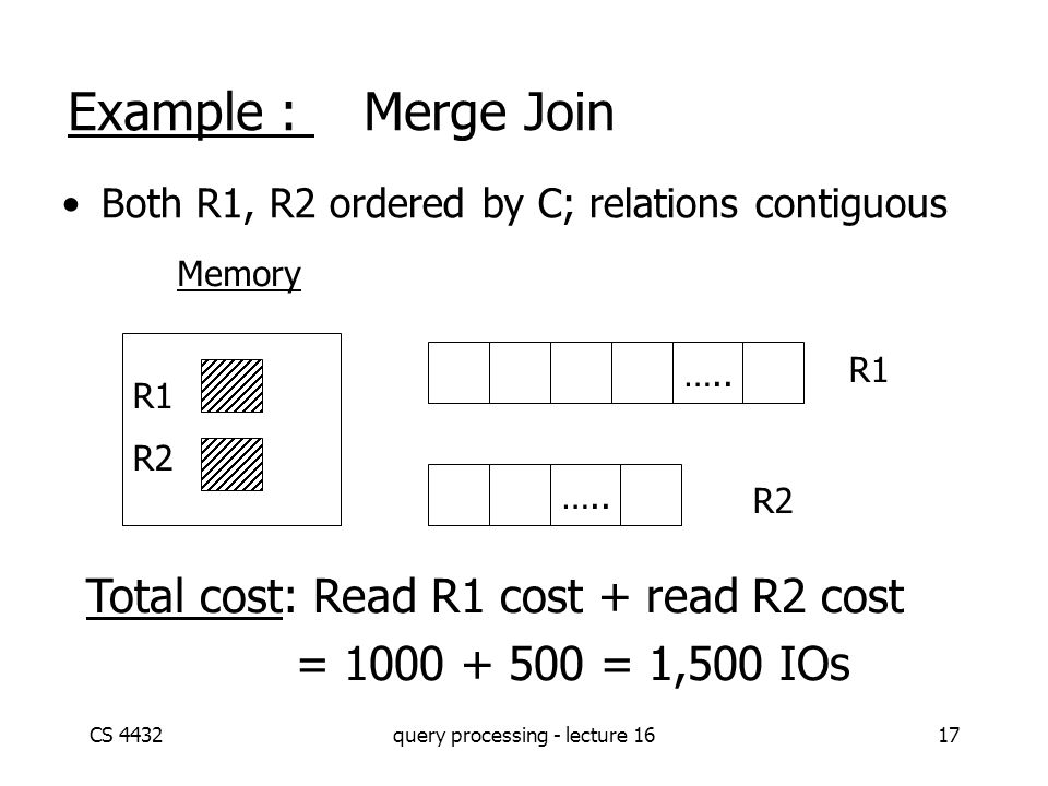 CS 4432query processing - lecture 1617 Example : Merge Join Both R1, R2 ordered by C; relations contiguous Memory R1 R2 …..