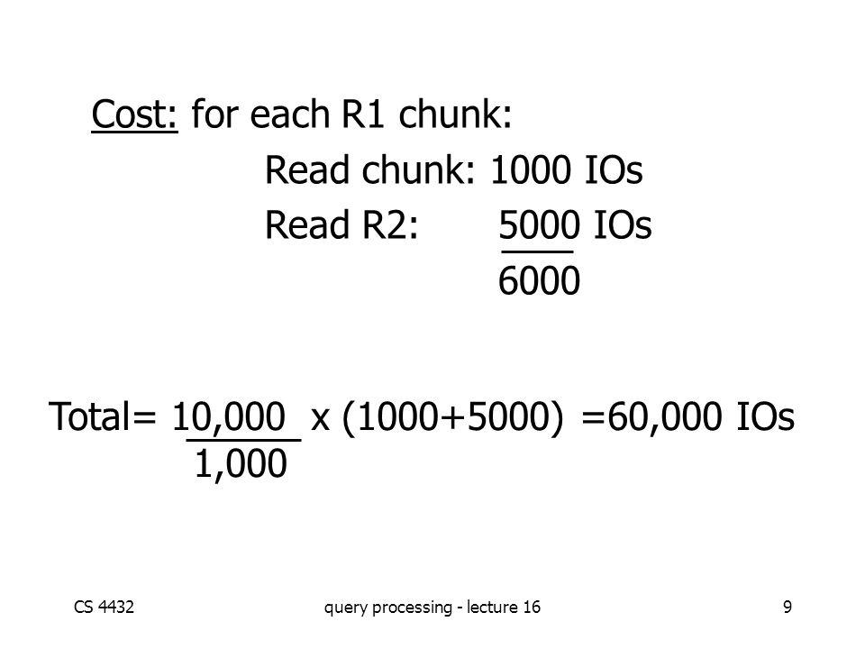 CS 4432query processing - lecture 169 Cost: for each R1 chunk: Read chunk: 1000 IOs Read R2: 5000 IOs 6000 Total= 10,000 x (1000+5000) =60,000 IOs 1,000