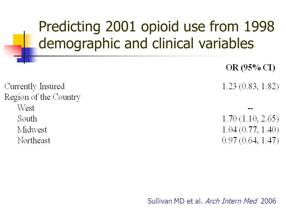 Sullivan MD et al.