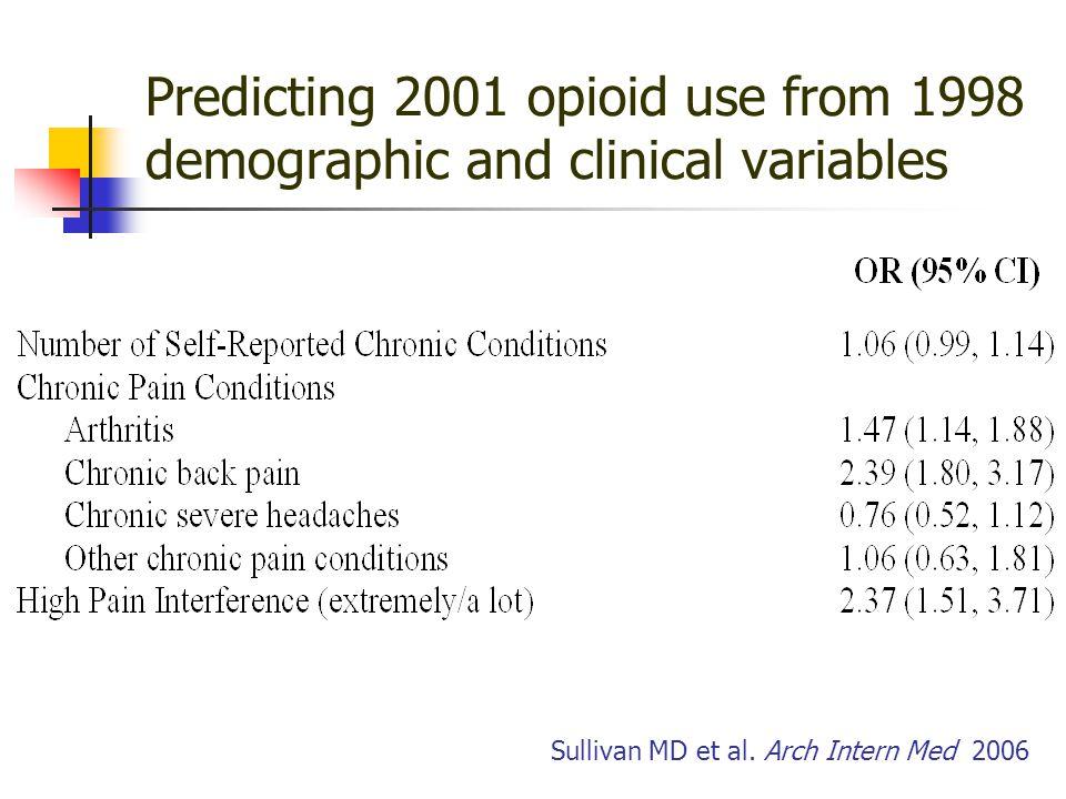 Sullivan MD et al. Arch Intern Med 2006