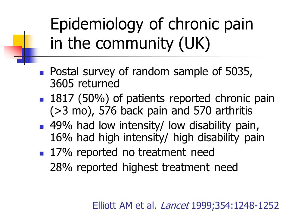 Elliott AM et al, Lancet, 1999; 354:1248-52 Epidemiology of chronic pain in the community (UK) Postal survey of random sample of 5035, 3605 returned 1817 (50%) of patients reported chronic pain (>3 mo), 576 back pain and 570 arthritis 49% had low intensity/ low disability pain, 16% had high intensity/ high disability pain 17% reported no treatment need 28% reported highest treatment need Elliott AM et al.